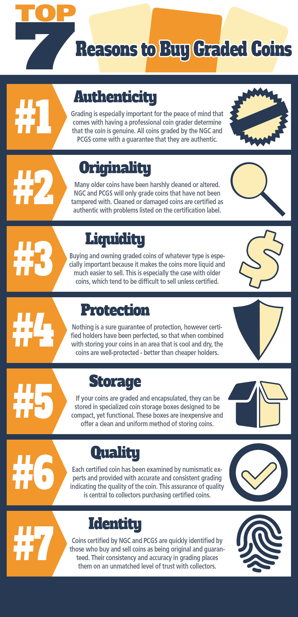 Top 7 Reasons to Buy Graded Coins Info-Graphic