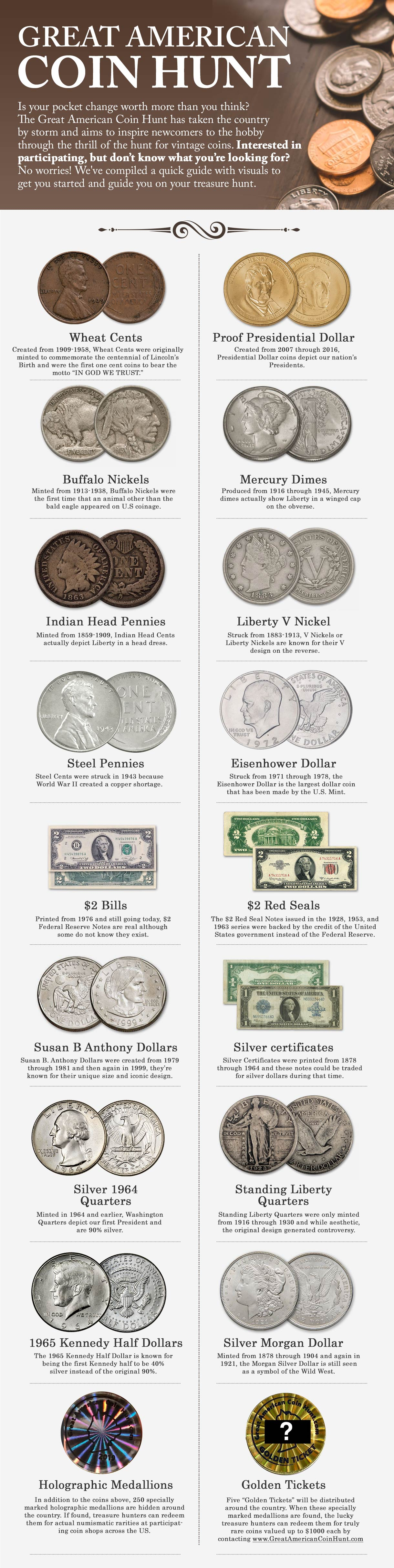 Great American Coin Hunt Infographic 2019