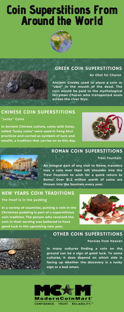 Coin Superstitions From Around the World Info-Graphic
